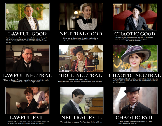 Character Alignments - Downton Abbey